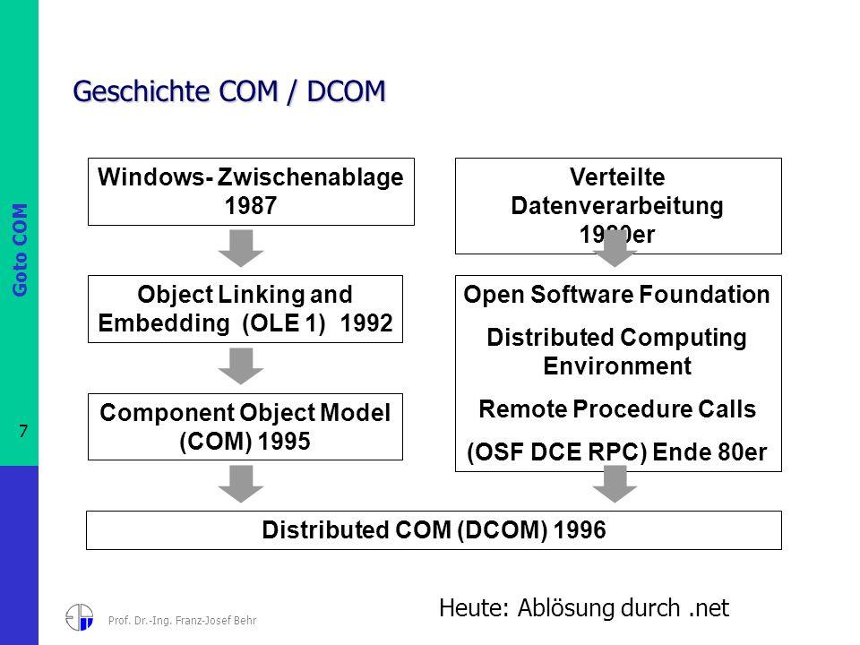 Goto COM 7 Prof. Dr.-Ing. Franz-Josef Behr Geschichte COM / DCOM Windows- Zwischenablage 1987 Object Linking and Embedding (OLE 1) 1992 Component Obje