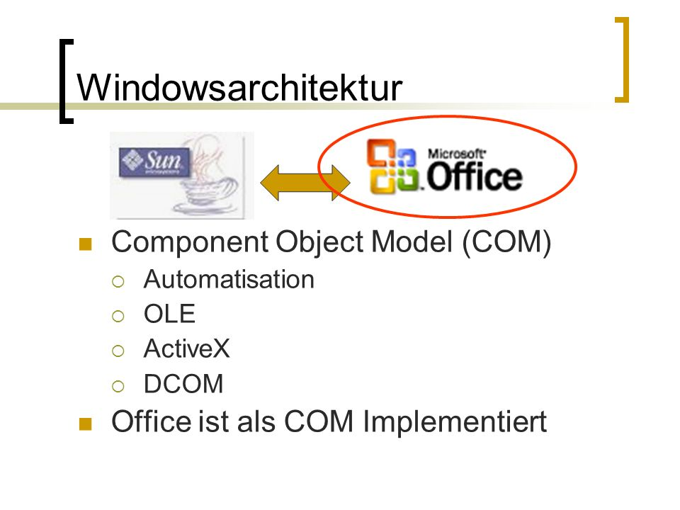 Windowsarchitektur Component Object Model (COM) Automatisation OLE ActiveX DCOM Office ist als COM Implementiert