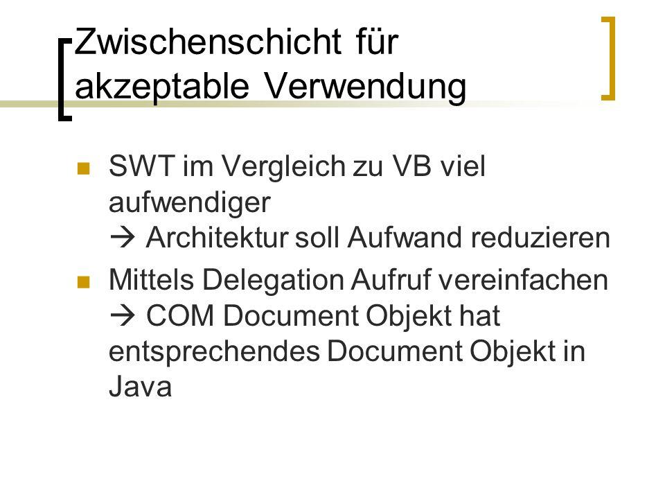 Zwischenschicht für akzeptable Verwendung SWT im Vergleich zu VB viel aufwendiger Architektur soll Aufwand reduzieren Mittels Delegation Aufruf verein