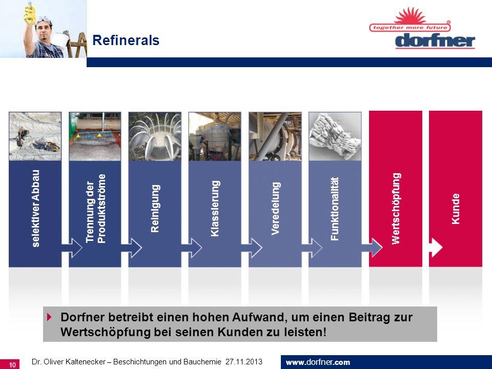 www. dorfner.com 10 Funktionalität Refinerals Wertschöpfung selektiver Abbau Trennung der Produktströme Reinigung Klassierung Veredelung Kunde Dorfner