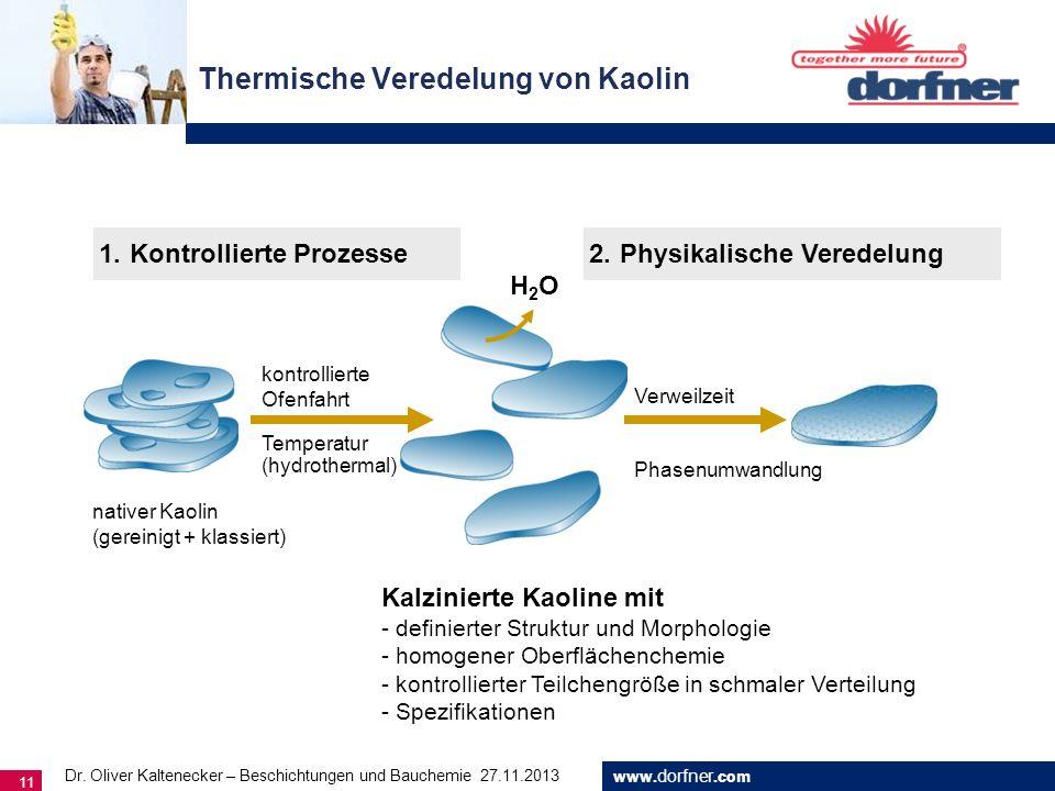 www. dorfner.com 11 Thermische Veredelung von Kaolin 1.Kontrollierte Prozesse2.Physikalische Veredelung nativer Kaolin (gereinigt + klassiert) Kalzini