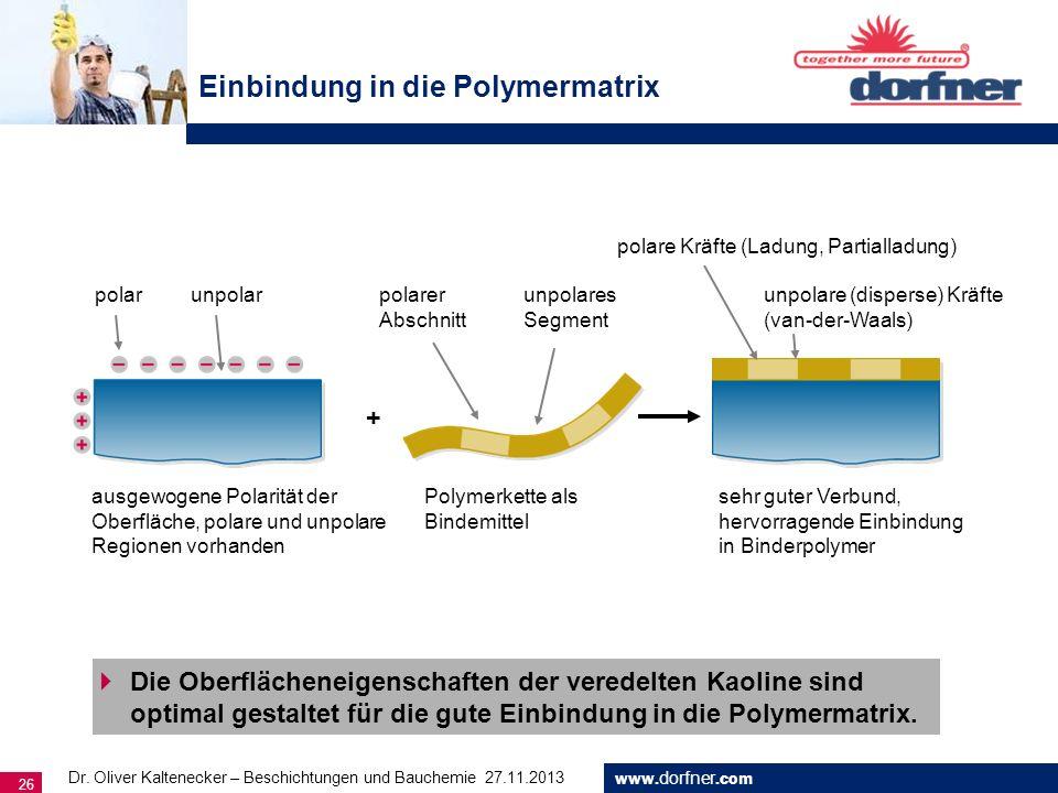 www. dorfner.com 26 Einbindung in die Polymermatrix Die Oberflächeneigenschaften der veredelten Kaoline sind optimal gestaltet für die gute Einbindung