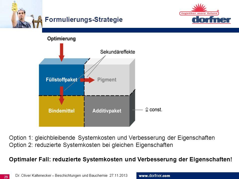 www. dorfner.com 29 Formulierungs-Strategie Dr. Oliver Kaltenecker – Beschichtungen und Bauchemie 27.11.2013 Option 1: gleichbleibende Systemkosten un