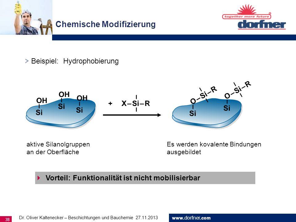 www. dorfner.com 38 Chemische Modifizierung Dr. Oliver Kaltenecker – Beschichtungen und Bauchemie 27.11.2013 Beispiel: Hydrophobierung aktive Silanolg