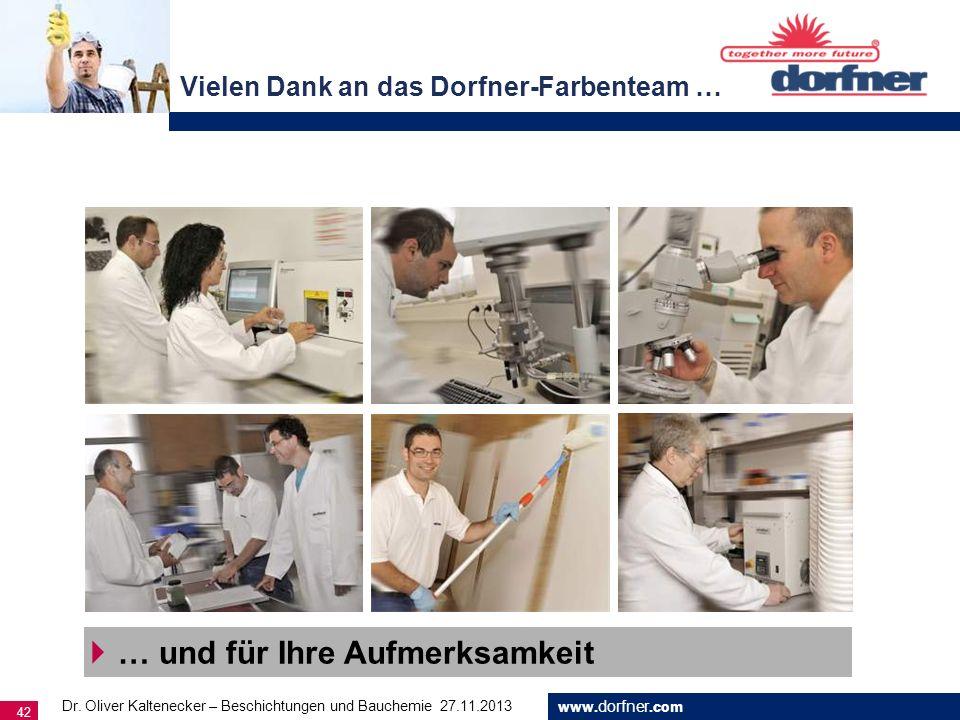 www. dorfner.com 42 Vielen Dank an das Dorfner-Farbenteam … … und für Ihre Aufmerksamkeit Dr. Oliver Kaltenecker – Beschichtungen und Bauchemie 27.11.