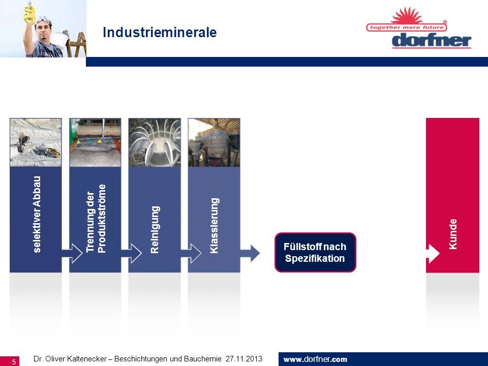 www. dorfner.com 5 Industrieminerale selektiver Abbau Trennung der Produktströme Reinigung Klassierung Kunde Füllstoff nach Spezifikation Dr. Oliver K