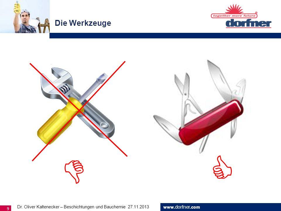 www. dorfner.com 9 Die Werkzeuge Dr. Oliver Kaltenecker – Beschichtungen und Bauchemie 27.11.2013