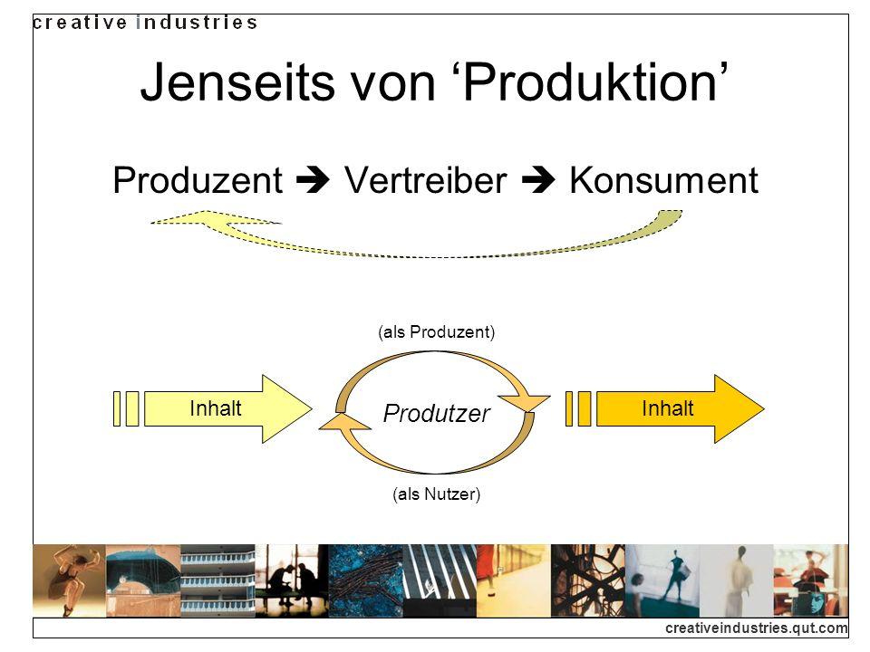creativeindustries.qut.com Produzent Vertreiber Konsument Jenseits von Produktion (als Produzent) Produtzer (als Nutzer) Inhalt