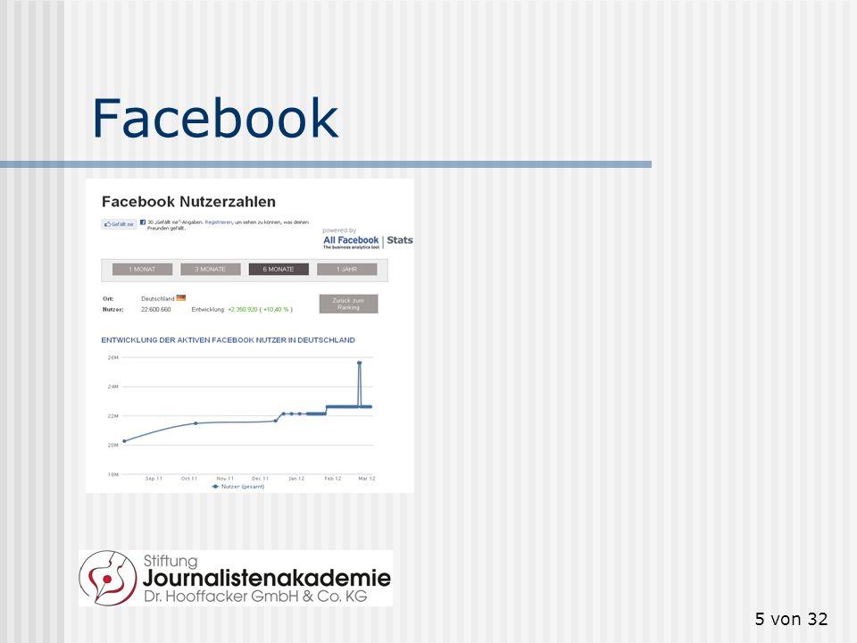 4 von 32 Beispiele Facebook (eher privates Netzwerk) Twitter (auch: ein Aggregator) Xing und LinkedIn (Business-Kontakte) Google Latitude (Geo-Dienste