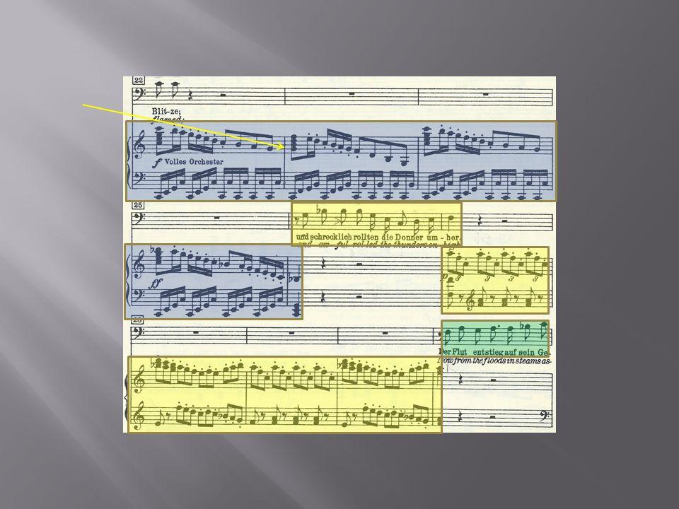 Zeige im Musikbeispiel auf dem ausgeteilten Blatt möglichst viele Kontraste