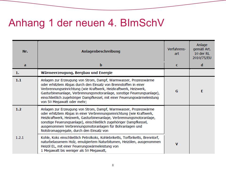 Anhang 1 der neuen 4. BImSchV 8