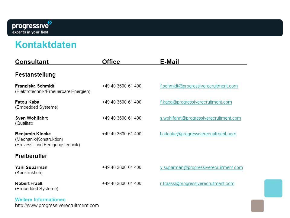 ConsultantOfficeE-Mail Festanstellung Franziska Schmidt+49 40 3600 61 400 f.schmidt@progressiverecruitment.comf.schmidt@progressiverecruitment.com (El