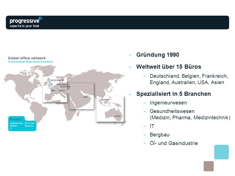-Gründung 1990 -Weltweit über 15 Büros -Deutschland, Belgien, Frankreich, England, Australien, USA, Asien -Spezialisiert in 5 Branchen -Ingenieurwesen