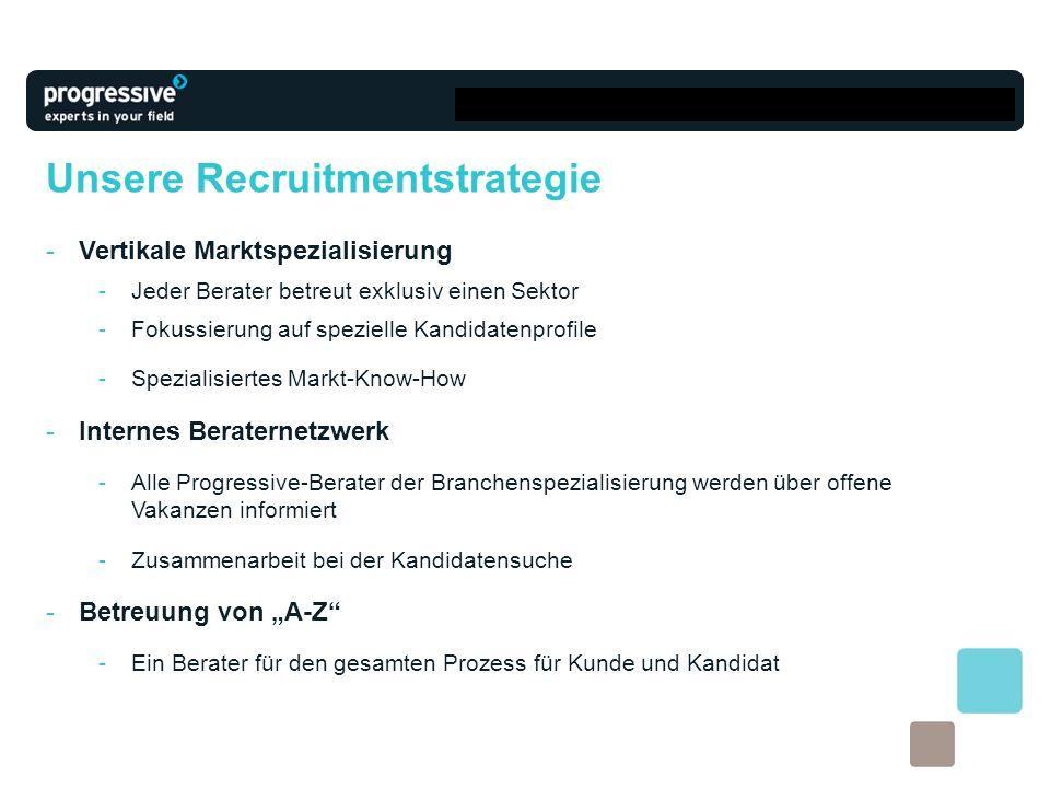 Unsere Recruitmentstrategie -Vertikale Marktspezialisierung -Jeder Berater betreut exklusiv einen Sektor -Fokussierung auf spezielle Kandidatenprofile
