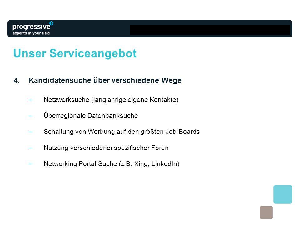 Unser Serviceangebot 4. Kandidatensuche über verschiedene Wege –Netzwerksuche (langjährige eigene Kontakte) –Überregionale Datenbanksuche –Schaltung v