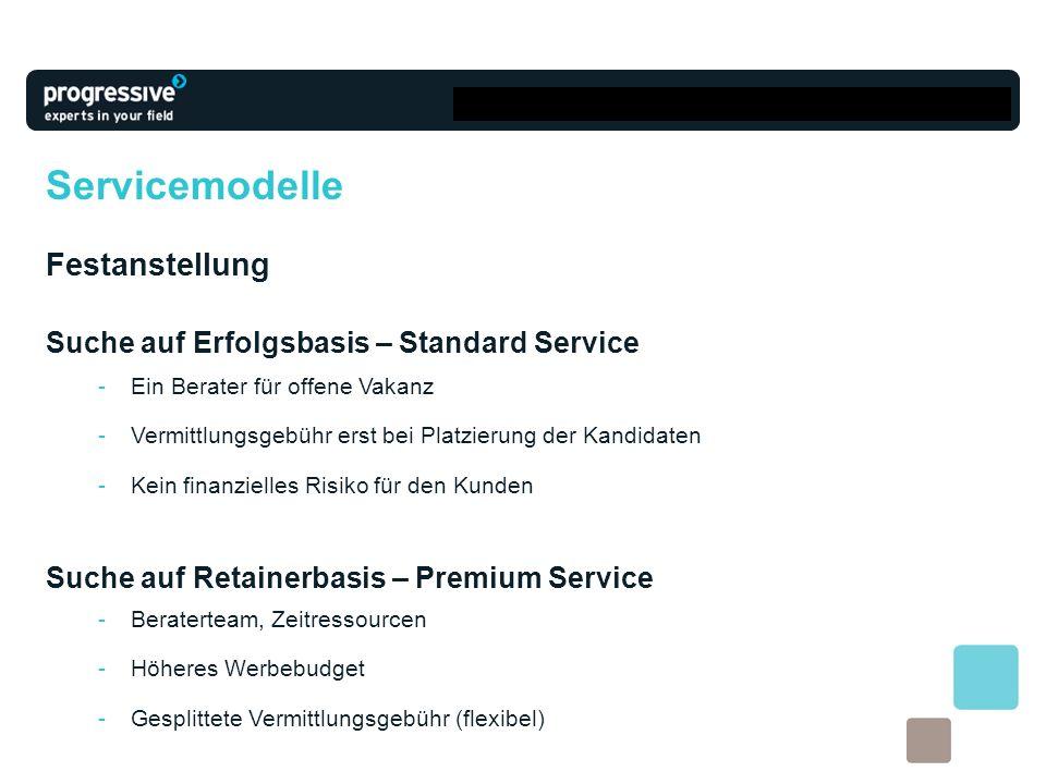 Servicemodelle Festanstellung Suche auf Erfolgsbasis – Standard Service -Ein Berater für offene Vakanz -Vermittlungsgebühr erst bei Platzierung der Ka