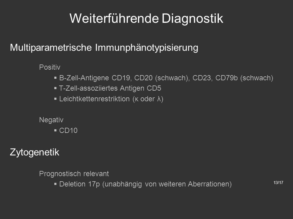 Weiterführende Diagnostik Multiparametrische Immunphänotypisierung Positiv B-Zell-Antigene CD19, CD20 (schwach), CD23, CD79b (schwach) T-Zell-assoziiertes Antigen CD5 Leichtkettenrestriktion (κ oder λ) Negativ CD10 Zytogenetik Prognostisch relevant Deletion 17p (unabhängig von weiteren Aberrationen) 13/17