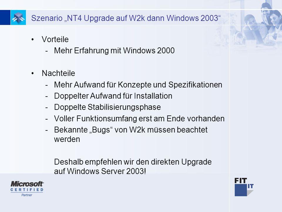 20 Szenario NT4 Upgrade auf W2k dann Windows 2003 Vorteile -Mehr Erfahrung mit Windows 2000 Nachteile -Mehr Aufwand für Konzepte und Spezifikationen -Doppelter Aufwand für Installation -Doppelte Stabilisierungsphase -Voller Funktionsumfang erst am Ende vorhanden -Bekannte Bugs von W2k müssen beachtet werden Deshalb empfehlen wir den direkten Upgrade auf Windows Server 2003!