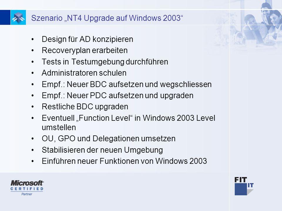 22 Szenario NT4 Upgrade auf Windows 2003 Design für AD konzipieren Recoveryplan erarbeiten Tests in Testumgebung durchführen Administratoren schulen Empf.: Neuer BDC aufsetzen und wegschliessen Empf.: Neuer PDC aufsetzen und upgraden Restliche BDC upgraden Eventuell Function Level in Windows 2003 Level umstellen OU, GPO und Delegationen umsetzen Stabilisieren der neuen Umgebung Einführen neuer Funktionen von Windows 2003