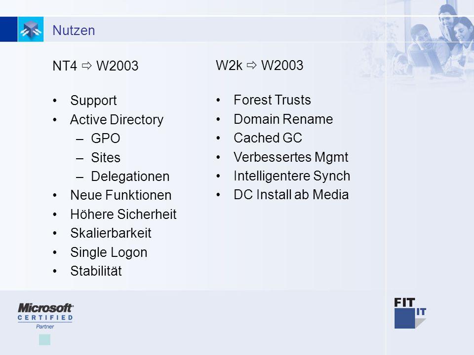 25 Nutzen NT4 W2003 Support Active Directory –GPO –Sites –Delegationen Neue Funktionen Höhere Sicherheit Skalierbarkeit Single Logon Stabilität W2k W2003 Forest Trusts Domain Rename Cached GC Verbessertes Mgmt Intelligentere Synch DC Install ab Media