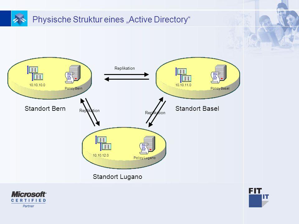 4 Physische Struktur eines Active Directory 10.10.10.010.10.11.0 10.10.12.0 Policy BernPolicy Basel Policy Lugano Standort BernStandort Basel Standort Lugano Replikation