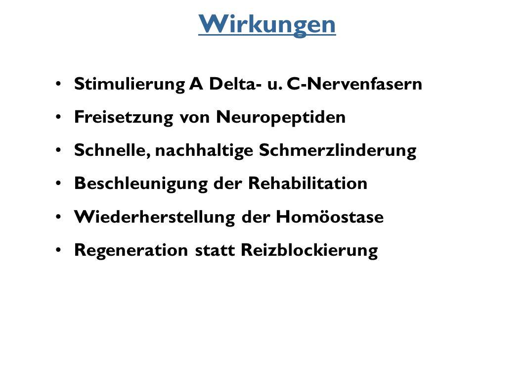Wirkungen Stimulierung A Delta- u. C-Nervenfasern Freisetzung von Neuropeptiden Schnelle, nachhaltige Schmerzlinderung Beschleunigung der Rehabilitati