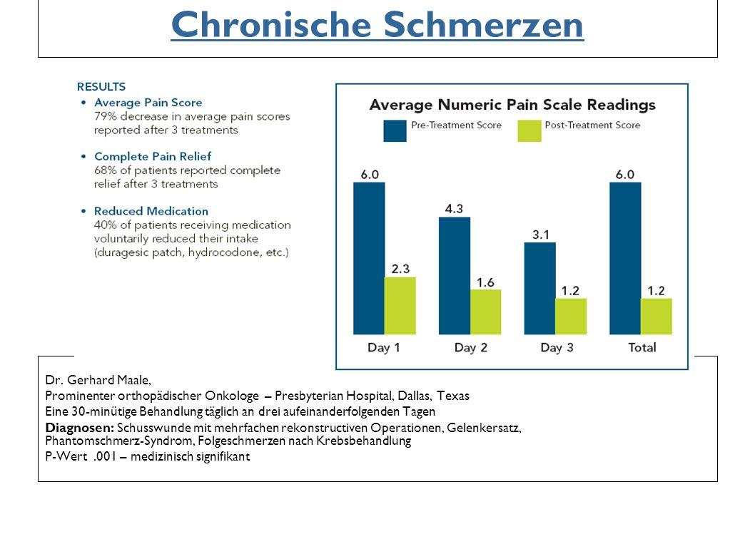 Akute Schmerzen 0-10 = subjektives Schmerzempfinden auf der Schmerz-Skala Durchschnitts-Schmerzwerte jeweils vor- und nach der Behandlung NeuroStim-Gruppe Kontrollgruppe Tag 1 2 3 4 5 6 7 8 9 10