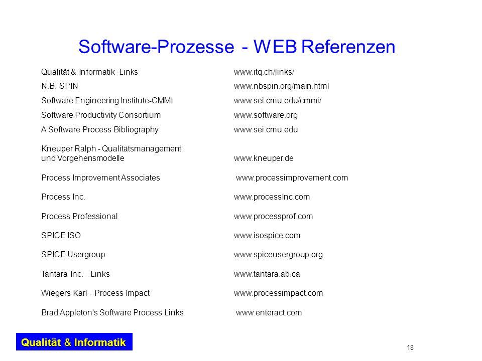 18 Qualität & Informatik Software-Prozesse - WEB Referenzen Qualität & Informatik -Linkswww.itq.ch/links/ N.B. SPINwww.nbspin.org/main.html Software E