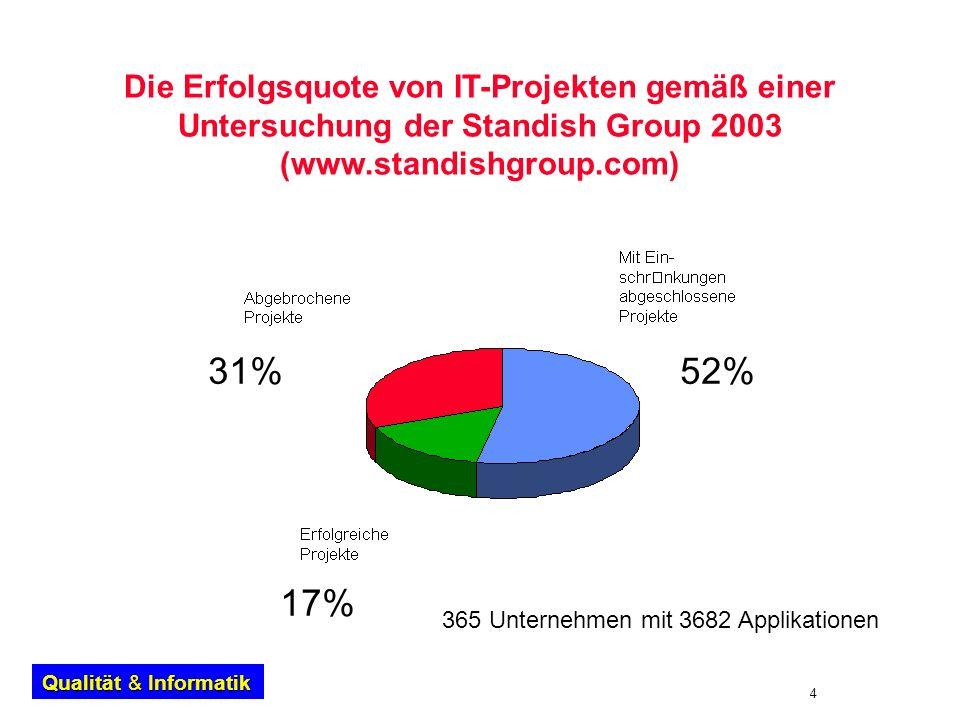 4 Die Erfolgsquote von IT-Projekten gemäß einer Untersuchung der Standish Group 2003 (www.standishgroup.com) 365 Unternehmen mit 3682 Applikationen 31