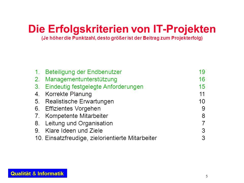 5 Qualität & Informatik Die Erfolgskriterien von IT-Projekten (Je höher die Punktzahl, desto größer ist der Beitrag zum Projekterfolg) 1. Beteiligung