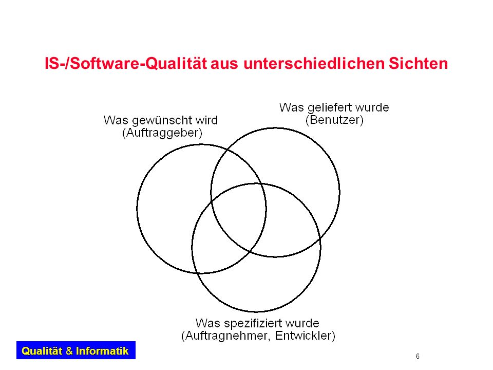 7 Qualität & Informatik Objekte des Qualitätsmanagements (ganzheitliche Sicht) Qualitätsmanagement Ressourcen Prozesse Produkte Zufriedene Kunden Zufriedene Mitarbeiter Zufriedene Geschäftsltg.