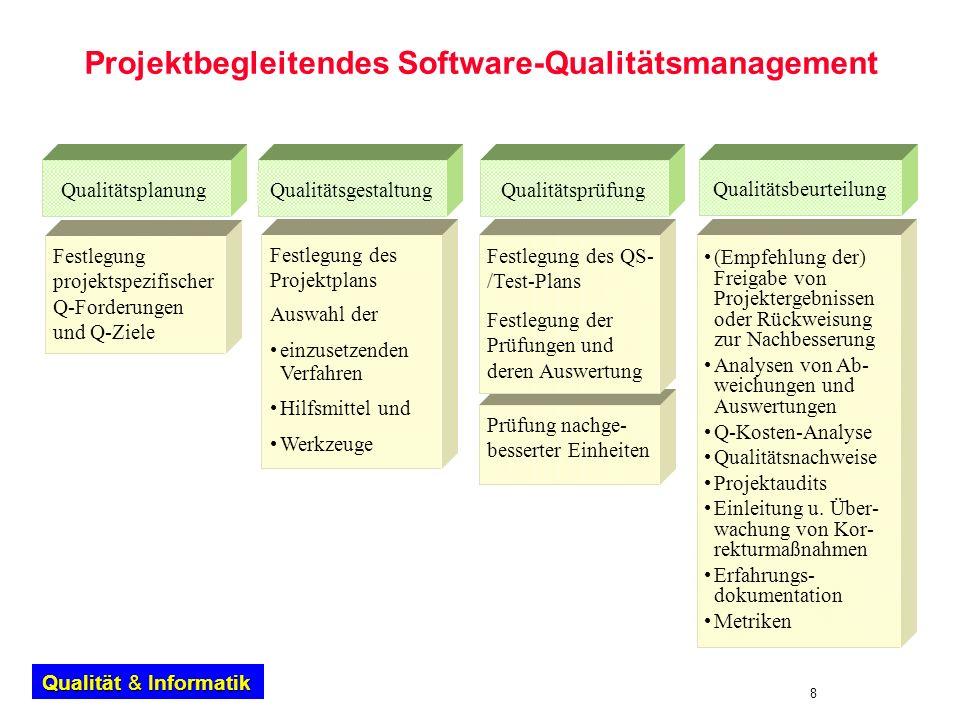 8 Qualität & Informatik Prüfung nachge- besserter Einheiten Projektbegleitendes Software-Qualitätsmanagement ualitätsplanung QualitätsplanungQualitäts