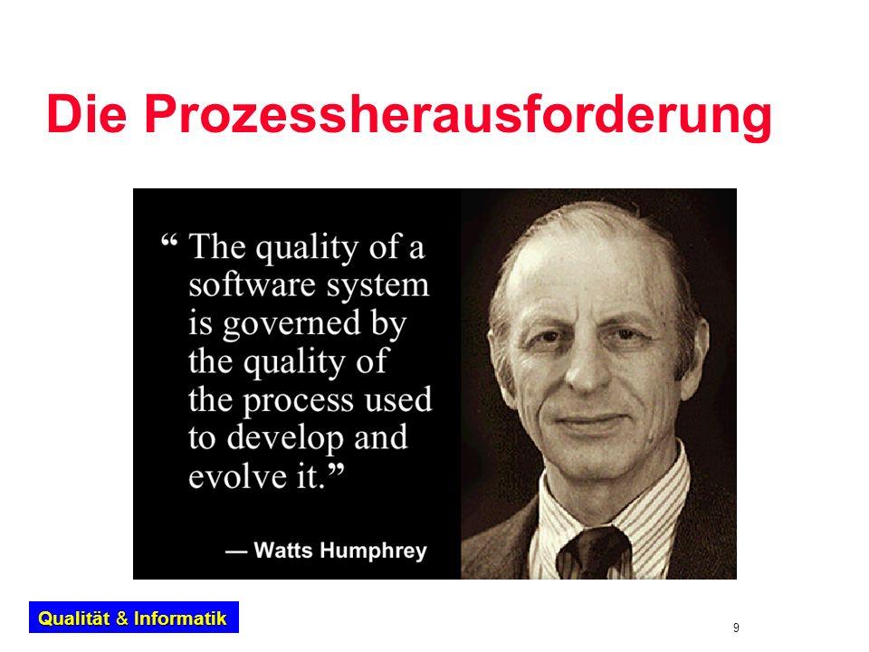 9 Qualität & Informatik Die Prozessherausforderung