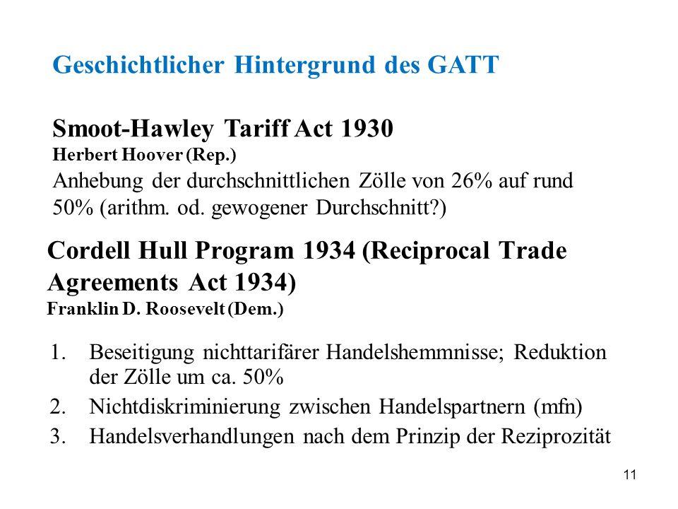 11 Cordell Hull Program 1934 (Reciprocal Trade Agreements Act 1934) Franklin D. Roosevelt (Dem.) 1.Beseitigung nichttarifärer Handelshemmnisse; Redukt
