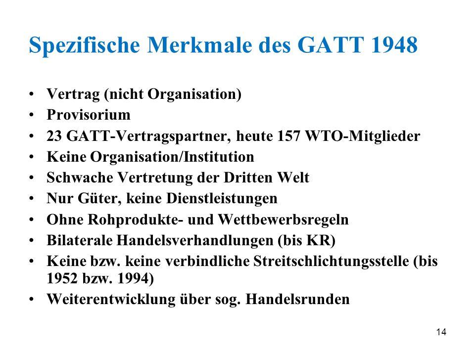 14 Spezifische Merkmale des GATT 1948 Vertrag (nicht Organisation) Provisorium 23 GATT-Vertragspartner, heute 157 WTO-Mitglieder Keine Organisation/In
