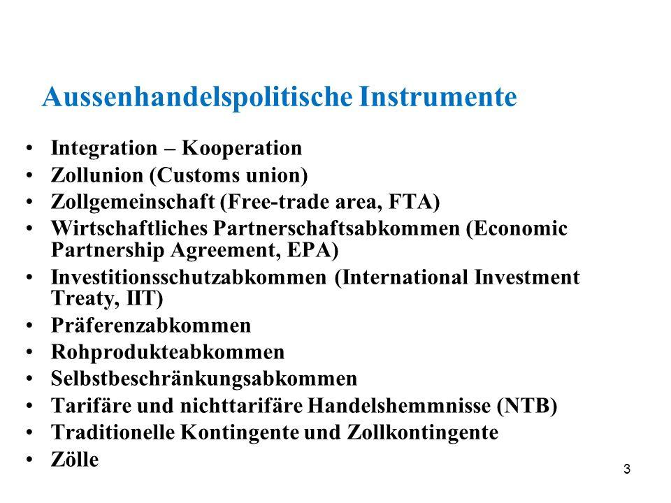 3 Aussenhandelspolitische Instrumente Integration – Kooperation Zollunion (Customs union) Zollgemeinschaft (Free-trade area, FTA) Wirtschaftliches Par