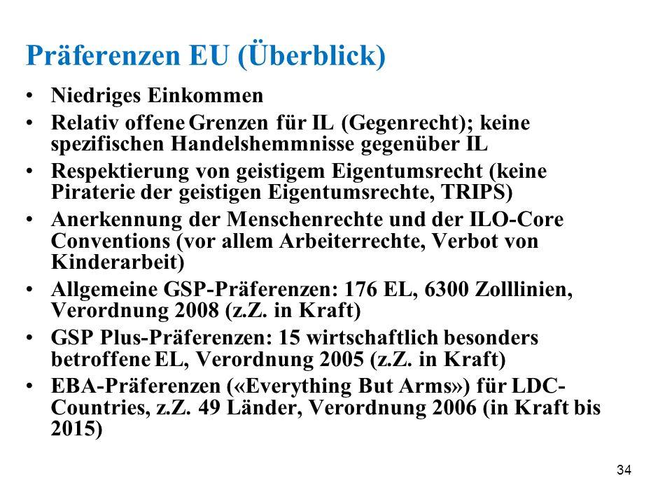 34 Präferenzen EU (Überblick) Niedriges Einkommen Relativ offene Grenzen für IL (Gegenrecht); keine spezifischen Handelshemmnisse gegenüber IL Respekt