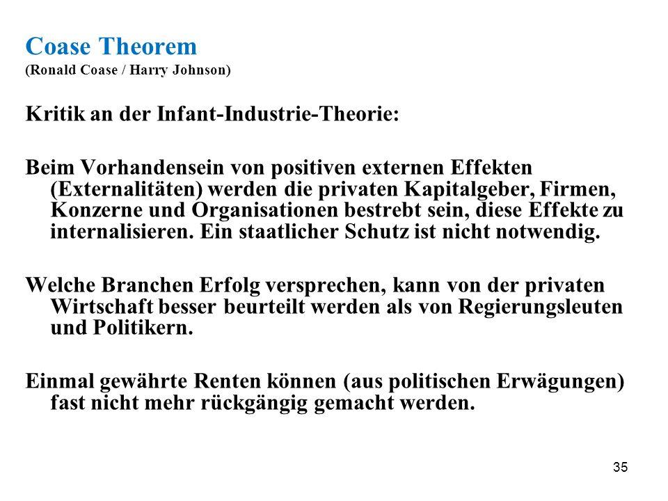 35 Coase Theorem (Ronald Coase / Harry Johnson) Kritik an der Infant-Industrie-Theorie: Beim Vorhandensein von positiven externen Effekten (Externalit