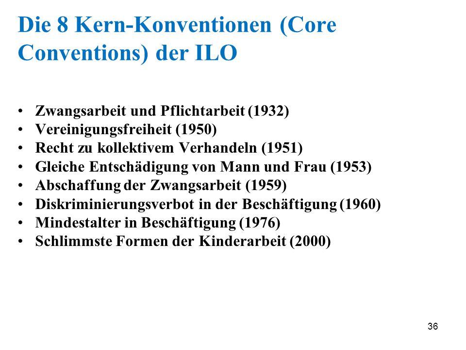 36 Die 8 Kern-Konventionen (Core Conventions) der ILO Zwangsarbeit und Pflichtarbeit (1932) Vereinigungsfreiheit (1950) Recht zu kollektivem Verhandel