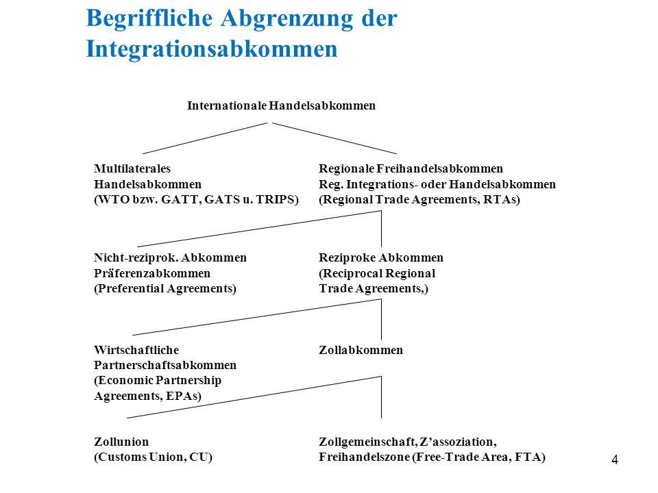 4 Begriffliche Abgrenzung der Integrationsabkommen Internationale Handelsabkommen MultilateralesRegionale Freihandelsabkommen HandelsabkommenReg. Inte
