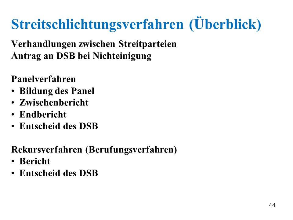 44 Streitschlichtungsverfahren (Überblick) Verhandlungen zwischen Streitparteien Antrag an DSB bei Nichteinigung Panelverfahren Bildung des Panel Zwis