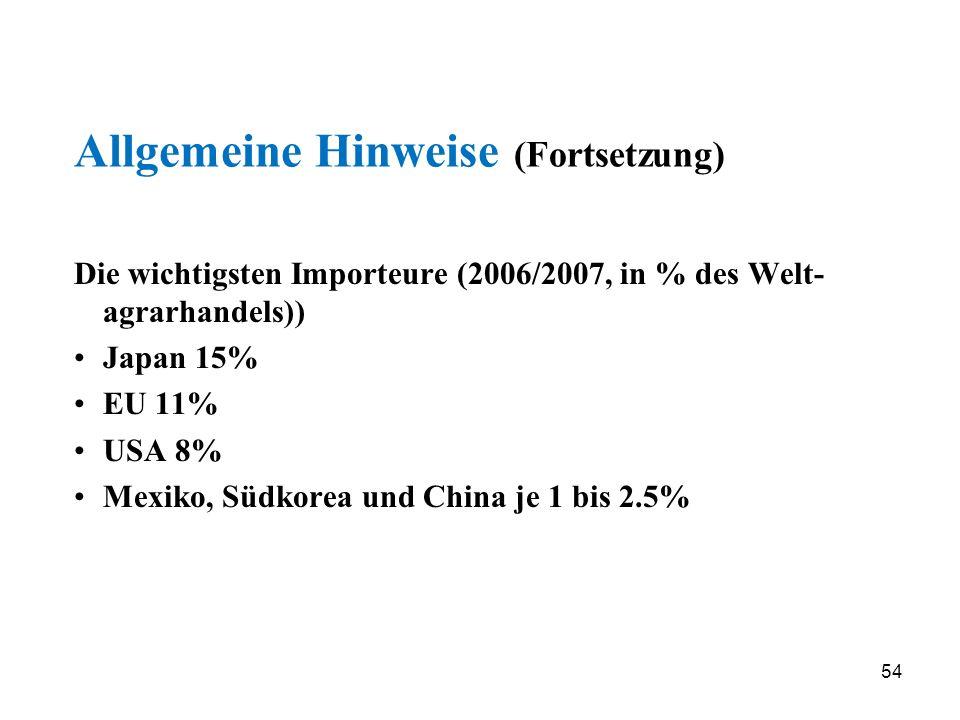 54 Allgemeine Hinweise (Fortsetzung) Die wichtigsten Importeure (2006/2007, in % des Welt- agrarhandels)) Japan 15% EU 11% USA 8% Mexiko, Südkorea und