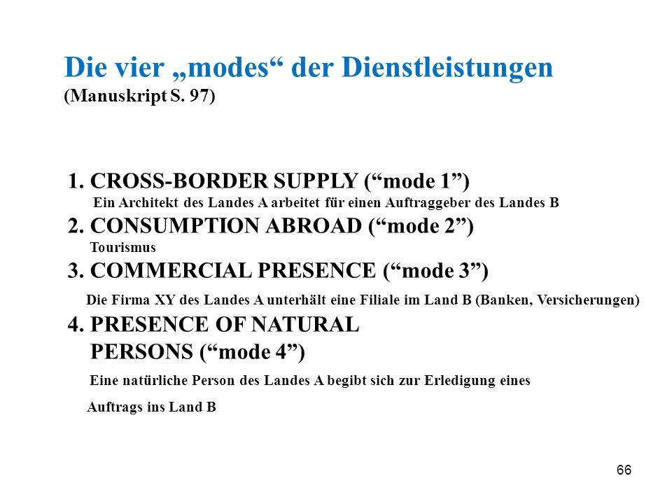 66 Die vier modes der Dienstleistungen (Manuskript S. 97) 1. CROSS-BORDER SUPPLY (mode 1) Ein Architekt des Landes A arbeitet für einen Auftraggeber d