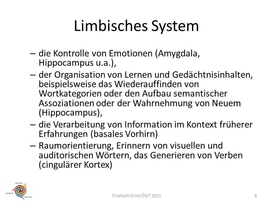 Limbisches System – die Kontrolle von Emotionen (Amygdala, Hippocampus u.a.), – der Organisation von Lernen und Gedächtnisinhalten, beispielsweise das Wiederauffinden von Wortkategorien oder den Aufbau semantischer Assoziationen oder der Wahrnehmung von Neuem (Hippocampus), – die Verarbeitung von Information im Kontext früherer Erfahrungen (basales Vorhirn) – Raumorientierung, Erinnern von visuellen und auditorischen Wörtern, das Generieren von Verben (cingulärer Kortex) 8Elisabeth Krista ÖGIT 2011