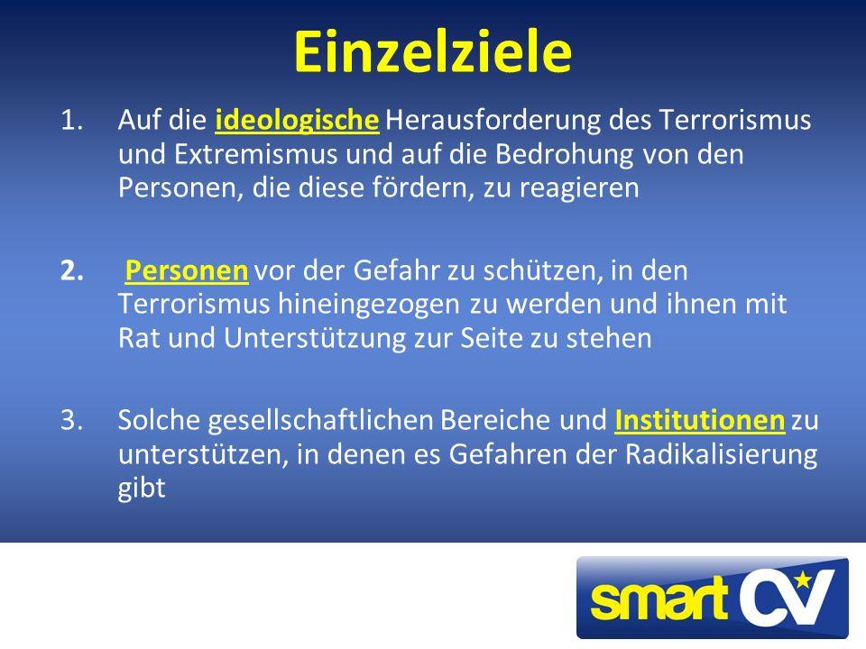 Ursachen für Radikalisierung Ihre Ideen.