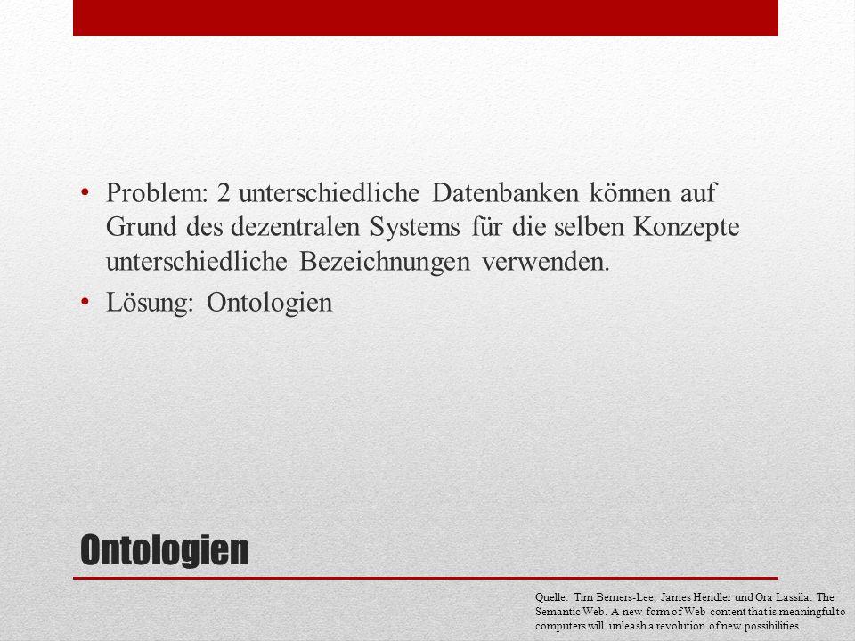Ontologien Problem: 2 unterschiedliche Datenbanken können auf Grund des dezentralen Systems für die selben Konzepte unterschiedliche Bezeichnungen verwenden.