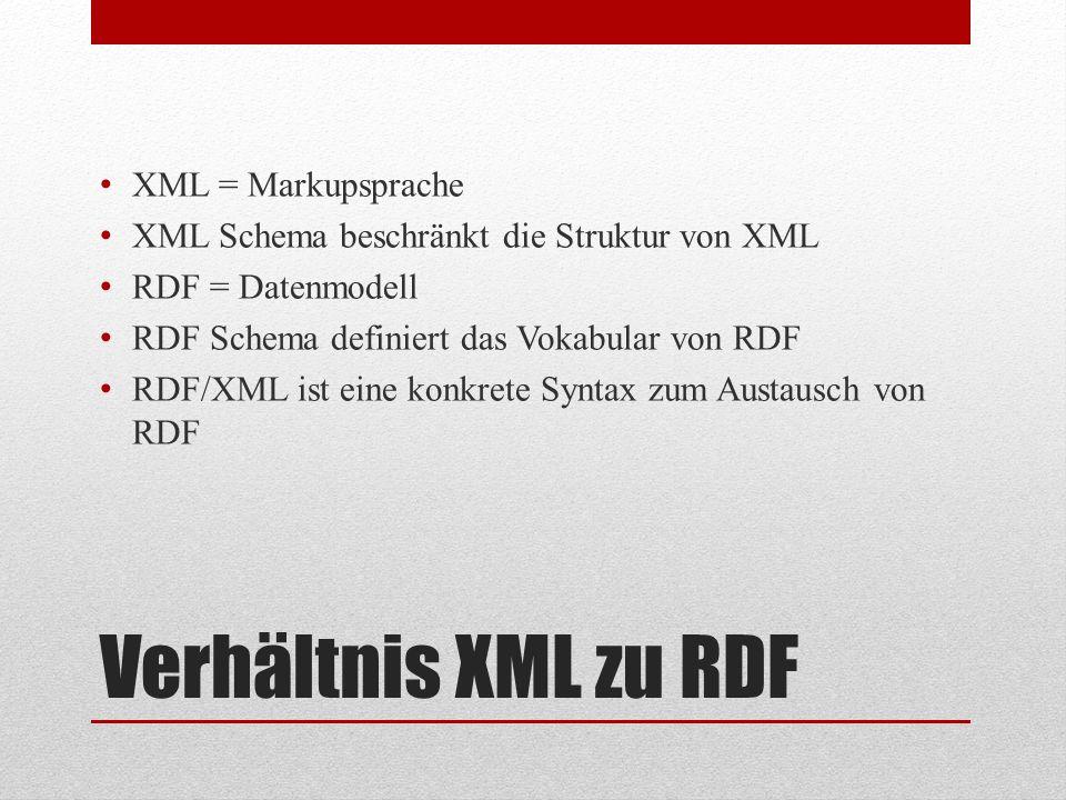 Verhältnis XML zu RDF XML = Markupsprache XML Schema beschränkt die Struktur von XML RDF = Datenmodell RDF Schema definiert das Vokabular von RDF RDF/XML ist eine konkrete Syntax zum Austausch von RDF