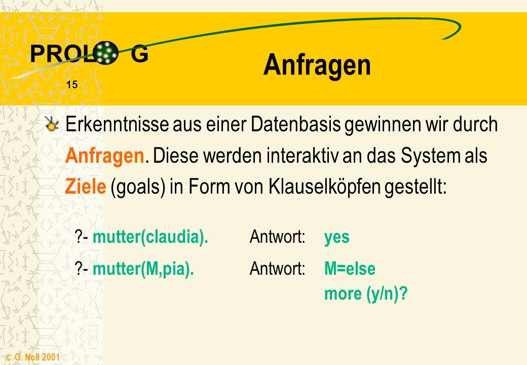 PROL G © G. Noll 2001 14 Syntax Bezeichner für Funktoren beginnen mit einem Kleinbuchstaben Bezeichner für Konstanten beginnen mit einem Kleinbuchstab