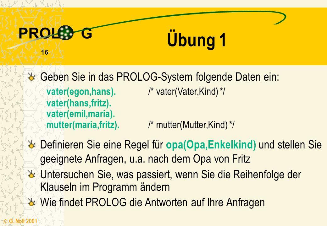 PROL G © G. Noll 2001 15 Anfragen ?- mutter(claudia). Antwort: yes ?- mutter(M,pia). Antwort: M=else more (y/n)? Erkenntnisse aus einer Datenbasis gew
