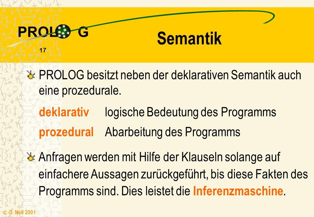 PROL G © G. Noll 2001 16 Übung 1 Definieren Sie eine Regel für opa(Opa,Enkelkind) und stellen Sie geeignete Anfragen, u.a. nach dem Opa von Fritz Unte